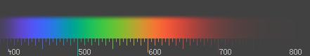visibal light spectrum
